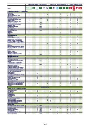 Lista Productos Mayo 2016 pág. 02 imprenta valencia online